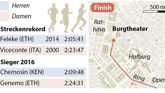 Alle Fakten zum großen Vienna City Marathon (Bild: APA)