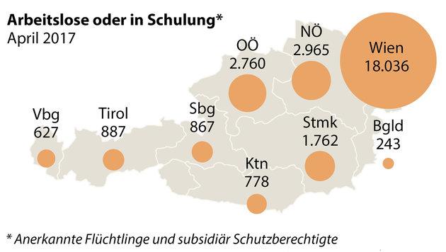 Bereits 28.925 Flüchtlinge sind bei uns arbeitslos (Bild: APA)