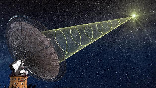 Künstlerische Illustration des mit dem Parkes-Teleskop empfangenen Radioblitzes (Bild: CSIRO/Swinburne Astronomy Productions)