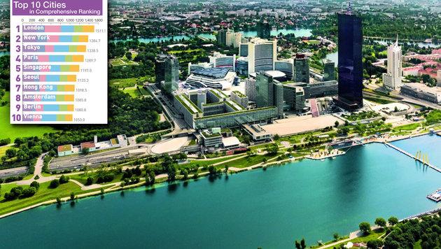 Wien unter den Top Ten der anziehendsten Städte (Bild: IAKW-AG, pov.at, THE MORI MEMORIAL FOUNDATION)
