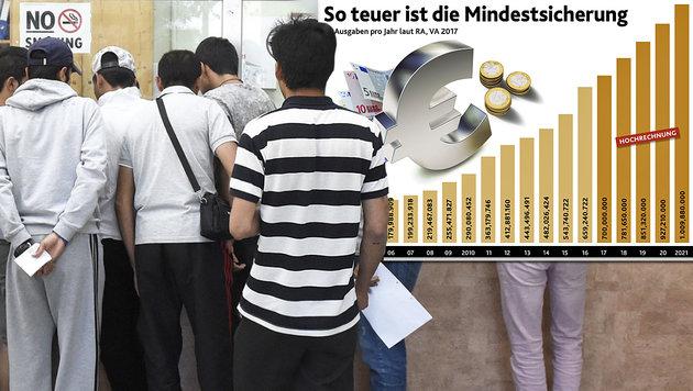 "42.772 Flüchtlinge erhalten in Wien Sozialhilfe (Bild: APA/BARBARA GINDL, ""Krone""-Grafik)"
