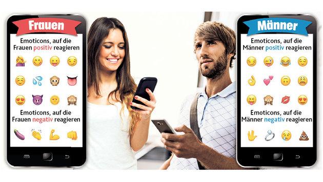 Welt-Emoji-Tag: Diese Smileys kommen gut an (Bild: Kronen Zeitung)