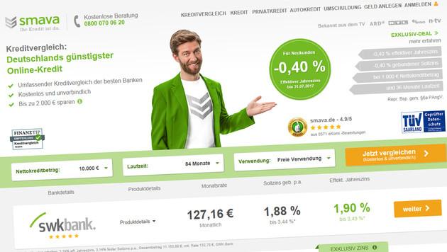 Negativzins: Kreditkunden bekommen Geld geschenkt (Bild: smava.de)