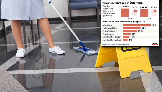 Gehälter: Aufholjagd der Niedrigverdiener? (Bild: thinkstockphotos.de, APA, krone.at-Grafik)