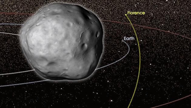 "Riesiger Asteroid ""Florence"" flog an Erde vorbei (Bild: NASA, stock.adobe.com, krone.at-Grafik)"