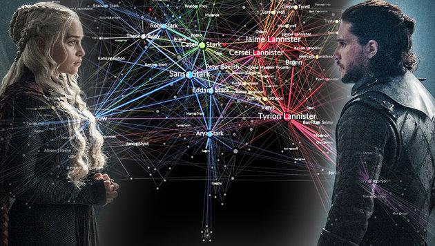 """""""Game of Thrones"""": Wer stirbt als Nächstes? (Bild: AP, Social Network Westeros, krone.at-Grafik)"""