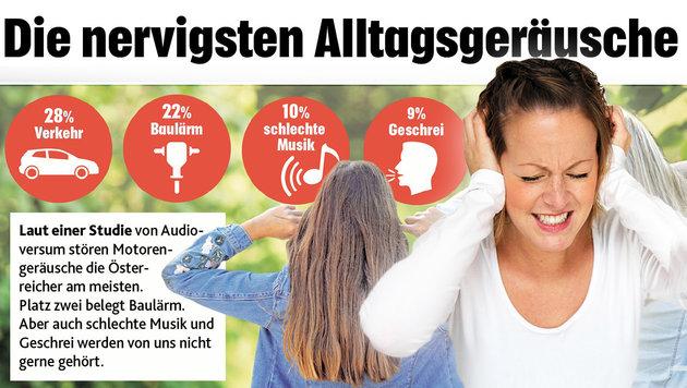"""Die nervigsten Alltagsgeräusche (Bild: """"Krone""""-Grafik)"""