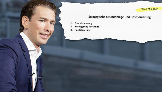 """Seit wann plante Kurz die Machtübernahme? (Bild: APA/GEORG HOCHMUTH, """"Krone"""", krone.at-Grafik)"""