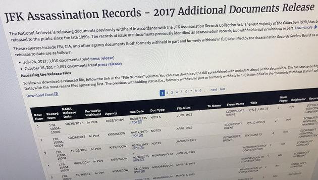Die Kennedy-Akten auf der Website des US-Nationalarchives (Bild: AP)