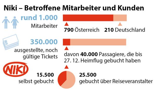 """Lauda: """"Lufthansa will Niki zerstören"""" (Bild: APA)"""