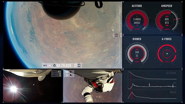 """""""Golfballeffekt"""" überraschte bei Stratos-Sprung (Bild: Red Bull Stratos/Red Bull Content Pool)"""