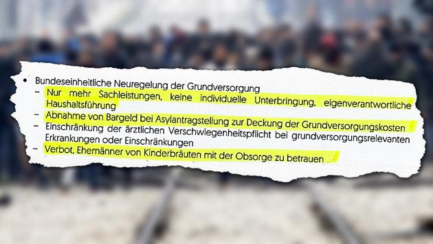 Neu: Asylwerber müssen Handy und Bargeld abgeben (Bild: AP, krone.at-grafik)