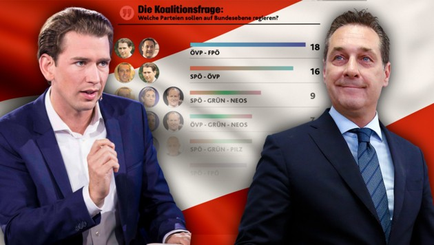 "(Bild: ServusTV/Leo Neumayr, AFP, ""Krone""-Grafik, krone.at-Grafik)"