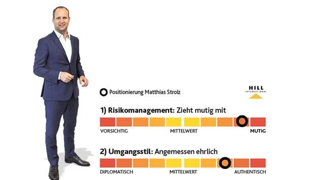 "(Bild: ""Krone""-Grafik)"