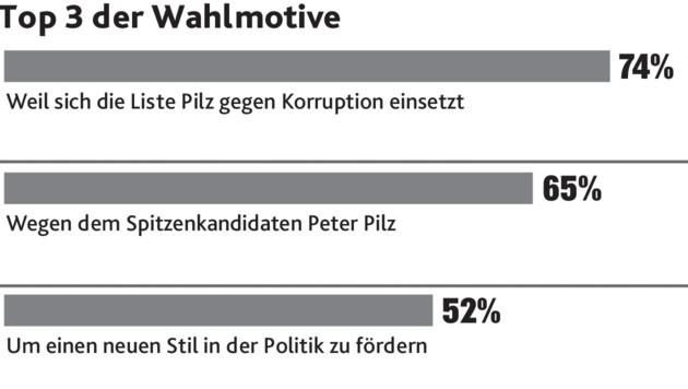 (Bild: Kronen Zeitung)