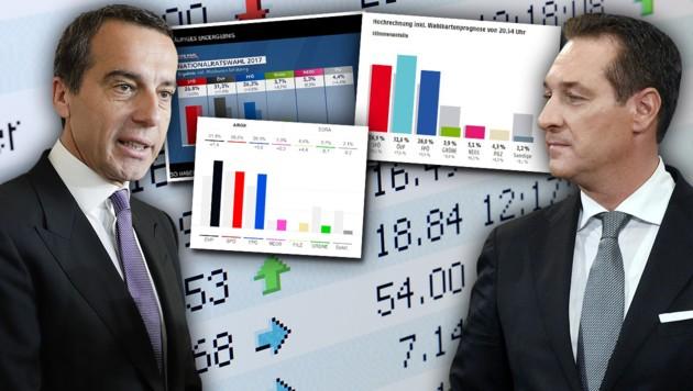 (Bild: APA, stock.adobe.com, ATV, ORF, ARGE, krone.at-grafik)