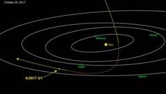"""Die Bahn von A/2017 U1 (""""Oumuamua"""") durch unser Sonnensystem (Bild: NASA/JPL-Caltech)"""