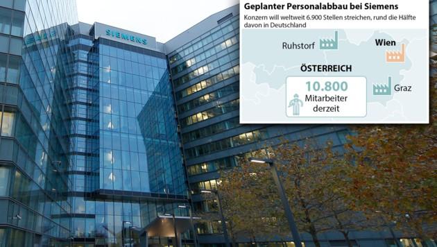 Kahlschlag Bei Siemens 200 Jobs In Wien Weg Kroneat
