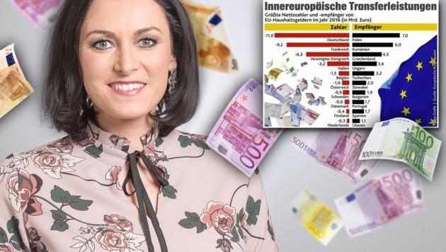 """(Bild: APA/NEUE VOLKSPARTEI/JAKOB GLASER, """"Krone""""-Grafik, krone.at-Grafik)"""