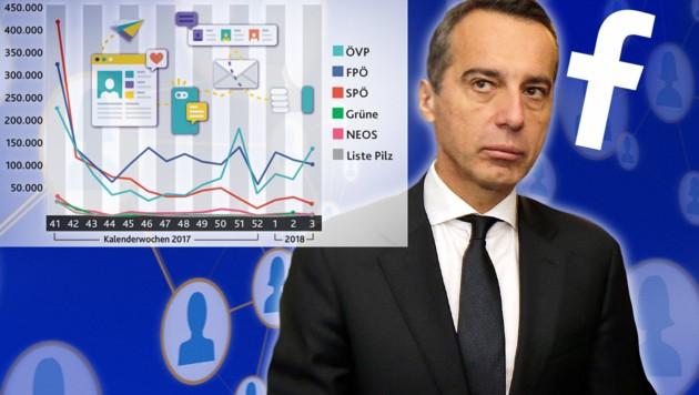 """(Bild: stock.adobe.com, Klemens Groh, """"Krone""""-Grafik, krone.at-Grafik)"""