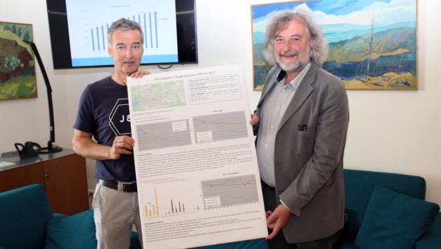 Dr. Wolfgang Hafner (Leiter Abt. Klima- und Umweltschutz) und Stadtrat Frank Frey präsentieren gemeinsam die Luftgütewerte für Klagenfurt. (Bild: StadtPresse/Spatzek)