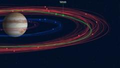 Die zwölf neu entdeckten Jupiter-Monde und ihre Bahnen (fett gezeichnet) (Bild: Carnegie Institution for Science/R. M. Candanosa, krone.at)