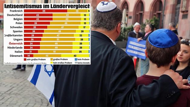 (Bild: AFP, EU, krone.at-Grafik)