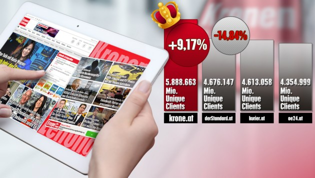 (Bild: stock.adobe.com, krone.at, krone.at-Grafik)