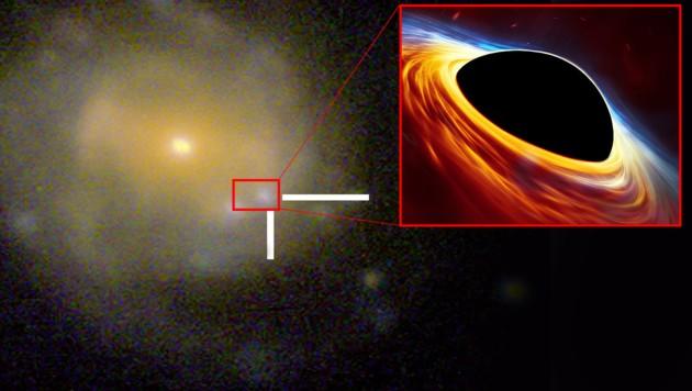 (Bild: Sloan Digital Sky Survey, ESO, ESA/Hubble, M. Kornmesser, krone.at-Grafik)