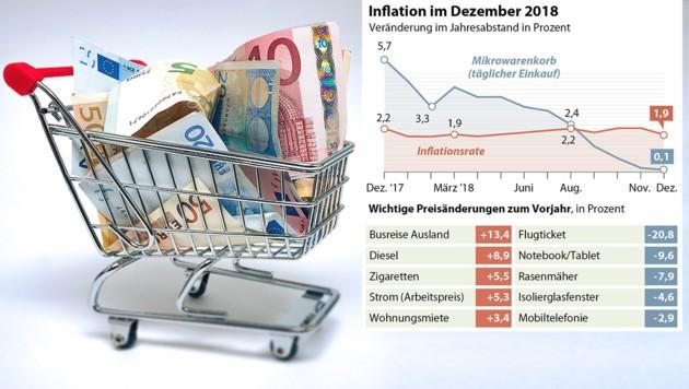 (Bild: stock.adobe.com, APA, krone.at-Grafik)
