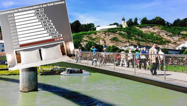 Touristen in Salzburg (Bild: Melanie Hutter/KroneGrafik)