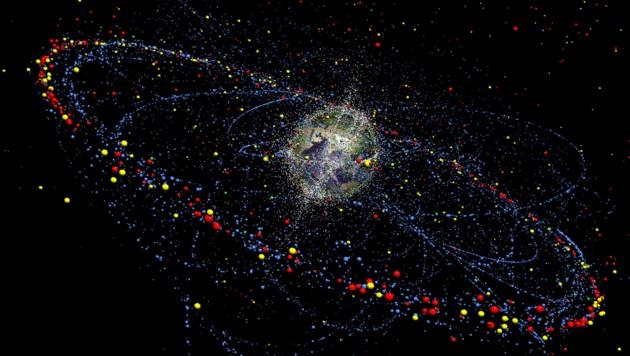Ein für die Europäische Raumfahrtbehörde ESA erarbeitetes Simulationsmodell, das die Verteilung und Bewegung des Weltraummülls heute und in Zukunft darstellt. (Bild: Technische Universität Braunschweig)