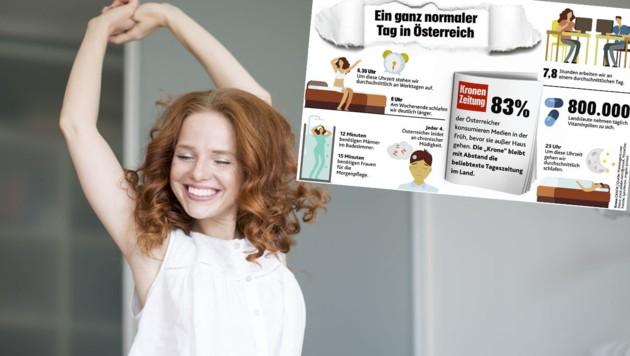 (Bild: Krone Grafik, stock.adobe.com, krone.at-Grafik)