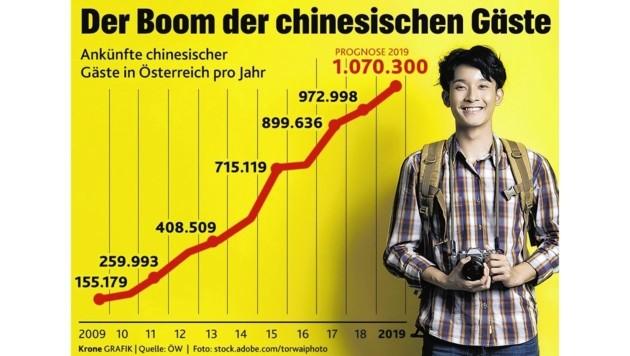 (Bild: ÖW, stock.adobe.com, Kronen Zeitung)