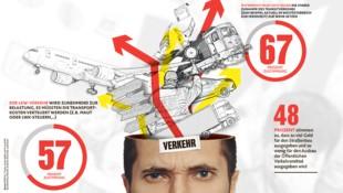 """Abgefragt: Lkw-Verkehr, Gebühren, Investitionen (Bild: stock.adobe.com, """"Krone""""-Grafik, krone.at-Grafik)"""