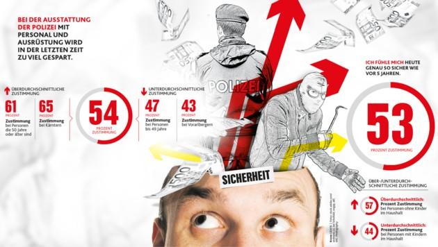 """(Bild: stock.adobe.com, krone.at-Grafik, """"Krone""""-Grafik)"""