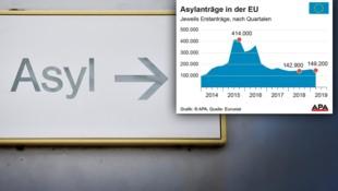 (Bild: APA, APA/dpa/Uli Deck, krone.at-Grafik)