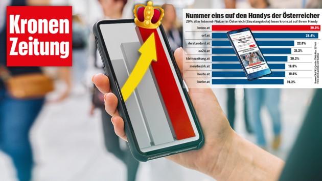 Willhaben Nachrichten & Infos | krone.at