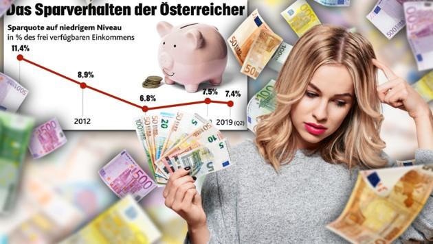 """(Bild: stock.adobe.com, """"Krone""""-Grafik, krone.at-Grafik)"""