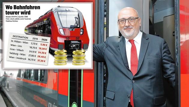 ÖBB-Chef Andreas Matthä: Vorteilscard statt Führerschein. (Bild: Peter Tomschi, Krone-Grafik)