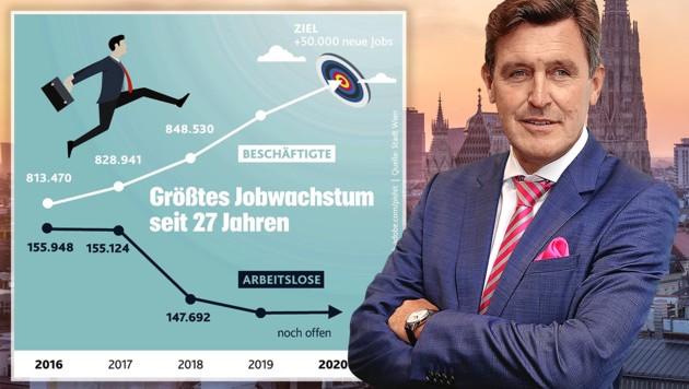 Finanzstadtrat Peter Hanke: Um den Schuldenberg Wiens lichtet sich endlich der Nebel. (Bild: Christian Bissuti, stock.adobe.com, Krone-Grafik, stock.adobe.com, Stadt Wien)
