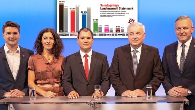 Niko Swatek (NEOS), Sandra Krautwaschl (Grüne), Michael Schickhofer (SPÖ), Hermann Schützenhöfer (ÖVP) und Mario Kunasek (FPÖ) (Bild: 9/10/ Christian Jauschowetz)
