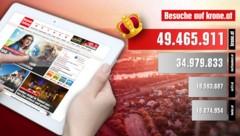 Quelle: Visits laut ÖWA Basic, Oktober 2019, Einzelangebote von Tageszeitungen (Bild: stock.adobe.com, krone.at-Grafik)