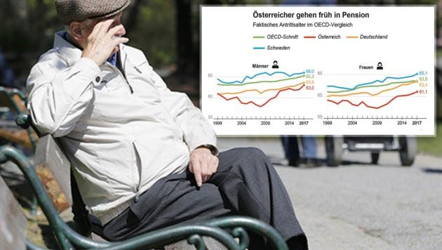 (Bild: APA/GEORG HOCHMUTH, APA-Grafik, krone.at-Grafik)