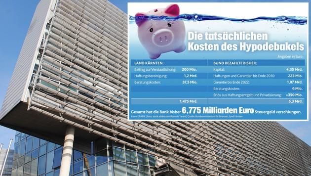 (Bild: APA/MICHAEL WALCHER, Kronen Zeitung, krone.at-Grafik)