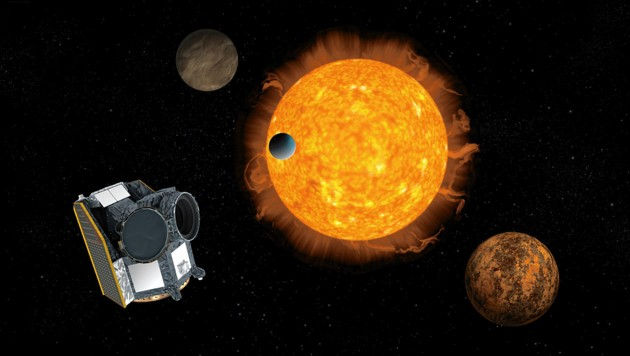 Das Weltraumobservatorium CHEOPS nimmt ferne Exoplaneten genauer unter die Lupe. (Bild: ESA/ATG medialab)