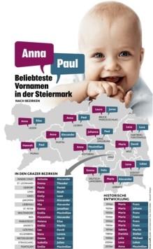 Die beliebtesten Babynamen in der Steiermark. (Bild: Krone Grafik)