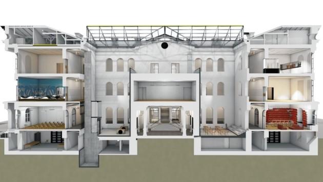 So soll das Landesmuseum nach der Sanierung aussehen. (Bild: Landesmuseum)
