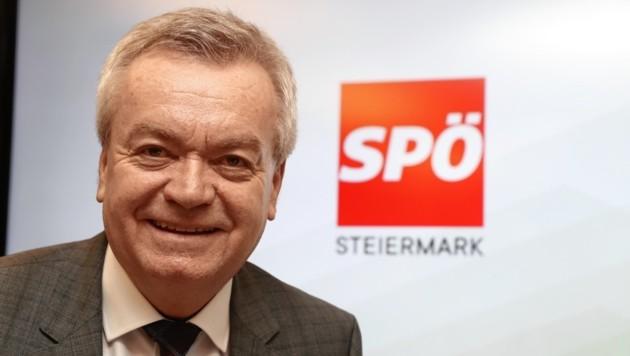 Anton Lang (SPÖ)