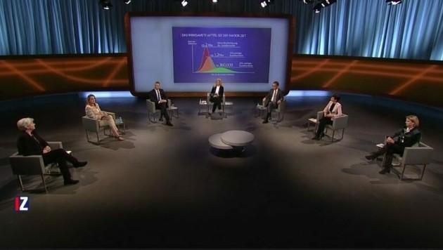 """Sicherheitsabstand bei """"Im Zentrum"""" zum Thema Corona (Bild: ORF)"""